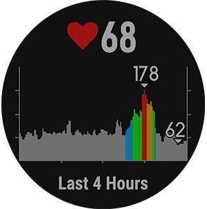 Đồng hồ thể thao Multi-Sport GPS Garmin fenix 5 (Xám, 47mm)