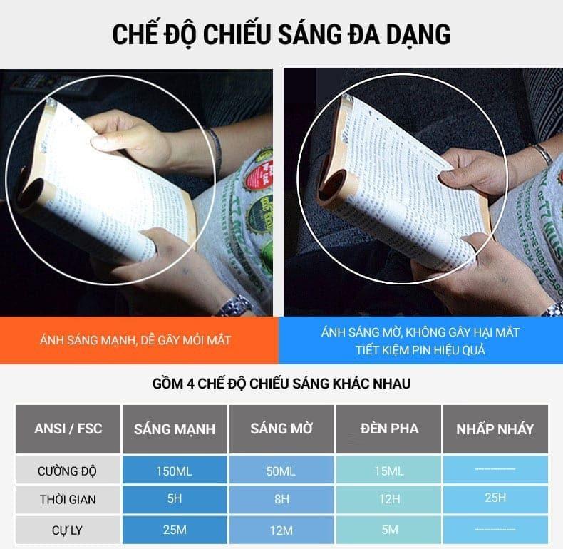 Đèn pin đeo trán chống nước Naturehike Ultralight Headlamp (pin sạc 1200mAh)